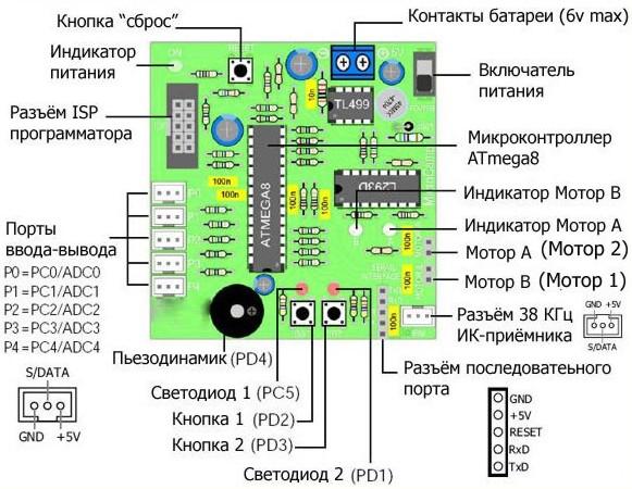 Микроконтроллер ATmega8 можно